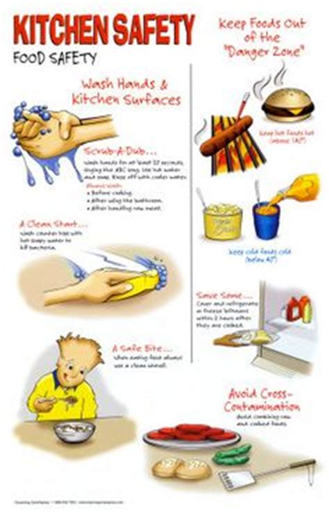 Safety Tips In Kitchen by 1000 Images About Food Safety On Food Safety