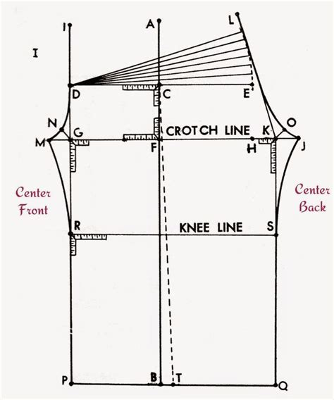 pattern drafting for dummies 17 best images about pants patterns on pinterest sewing