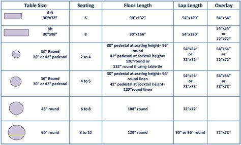 Table Cloth Size by Tablecloths Sizes Sesigncorp