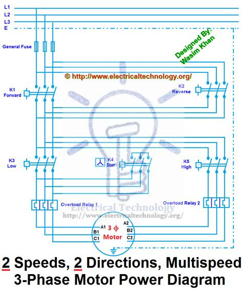 two speeds two directions multispeed 3 phase motor power