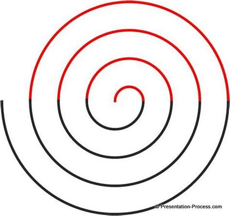 how to use a spiral doodle create spiral model in powerpoint easily