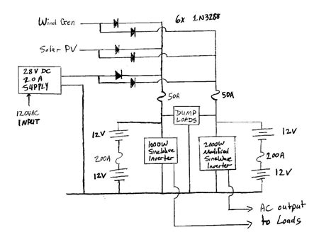 wind turbine wiring diagram 27 wiring diagram images