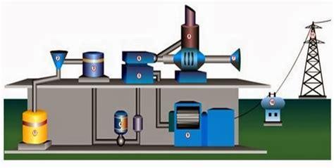 Mesin Penggerak Utama Prime Mover Original pembangkit listrik tenaga diesel pltd
