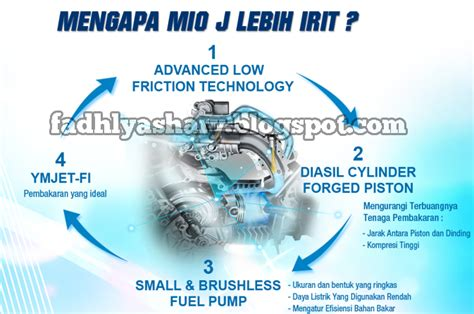 Slang Bensin Injector Mio J motor matic injeksi irit harga murah yamaha mio j motivarts magazine