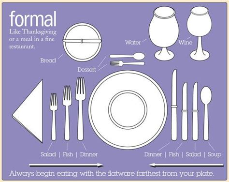 formal dining table setting etiquette and manners
