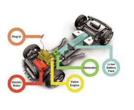 Diagram Of Electric Car Engine Re Move The Chevrolet Volt Ii How It Works