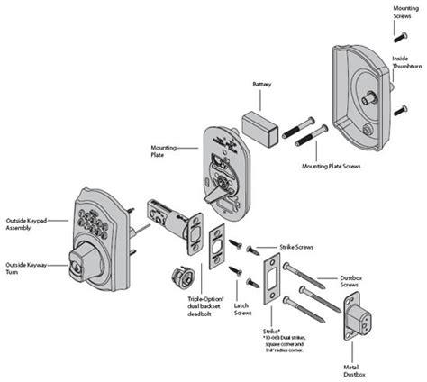 schlage deadbolt parts diagram rekeying schlage deadbolt 600 series cylinder removal