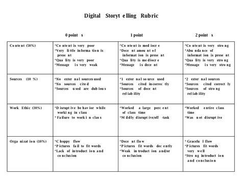 design concept rubric digital story rubric