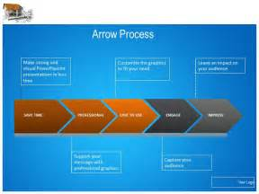 project planning powerpoint template niche ppt slide on