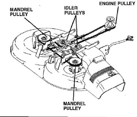 diagramme fast tondeuse 48 craftsman mower deck diagram 48 get free image about