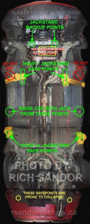 lifted porsche 944 raising 944 on jack stands rennlist porsche discussion