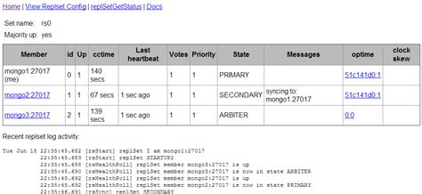 mongo console mongodb tutorial on premises cluster management and