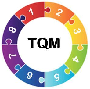 Best Place To Post Resume Online by Tqm Research Paper