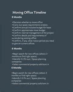 Office Timeline Template by Sle Timeline 20 Documents In Pdf Word Ppt Excel