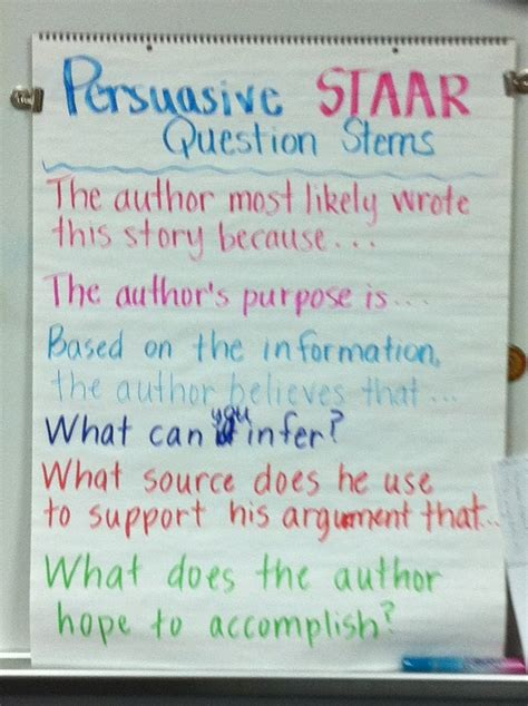 Reading Persuasive Text Questions Stems Anchor Chart The