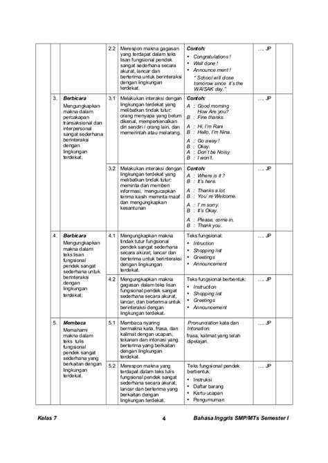 Daftar Kunci Inggris kunci dan perangkat bahasa inggris kelas 7