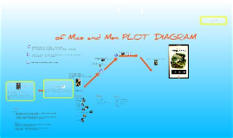of mice and plot diagram copy of of mice and plot diagram by harjot mann on prezi