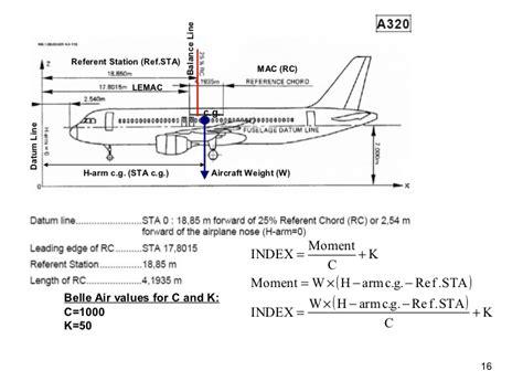 100 wiring diagram manual airbus aircraft systems