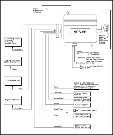audiovox car alarm wiring diagram wiring diagram