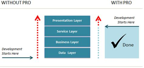 design pattern net framework pro net design pattern framework 4 5 دانلود رایگان نرم