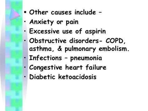 breathing pattern in heart failure breathing patterns