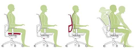 ergonomia scrivania ergonomia lo livingoffice ergonomia e design