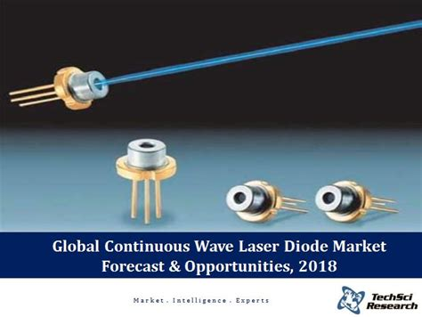diode laser market techsci research continuous wave laser diodes market set to cross us 5 9 billion by 2018
