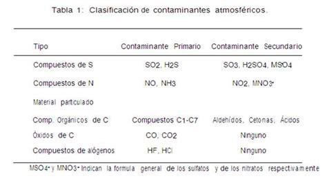 lthttpbasica primariatic sep gob mxgt contaminacion la contaminacion en el peru apexwallpapers com