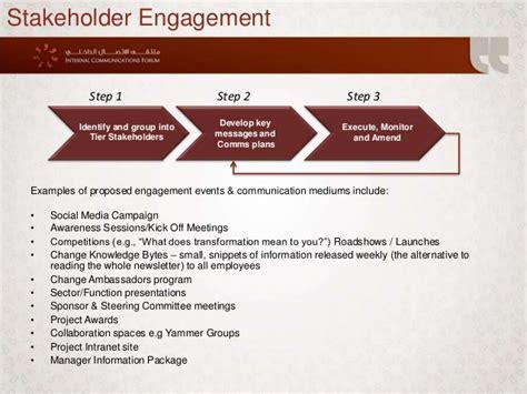 managing change and internal communications internal