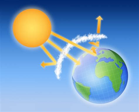 Warming L by Effects Of Global Warming The Earth Times Encyclopaedia
