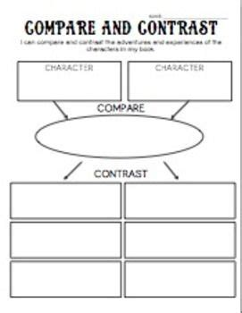 printable graphic organizer for compare and contrast compare and contrast characters organizer classroom