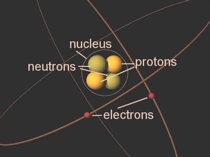 Neutrons Protons Electrons why neutral antimatter is such a big deal starts