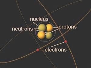 Proton Neutron And Electron Neutrons And Electrons