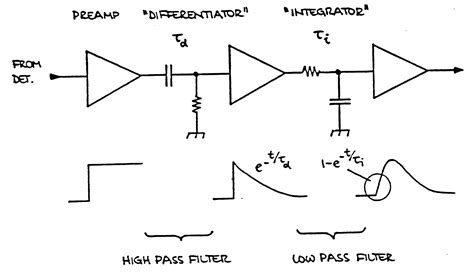 what is an rc integrator circuit detector equivalent circuits