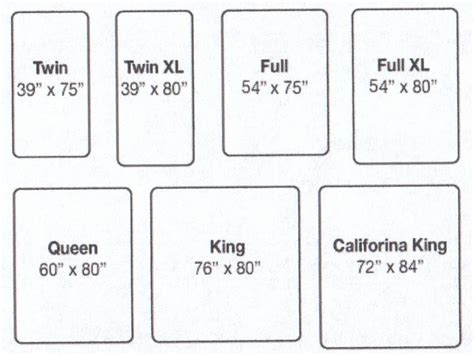 what are the dimensions of a california king bed to help improve the quality of the lyrics visit no time