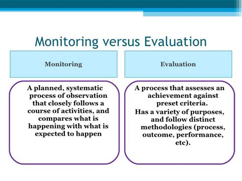monitoring and evaluation policy template variety show program template images