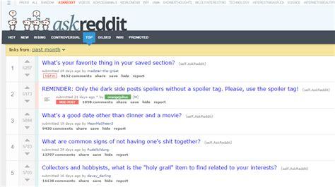 Search Reddit The Web Marketer S Guide To Reddit Builtvisible