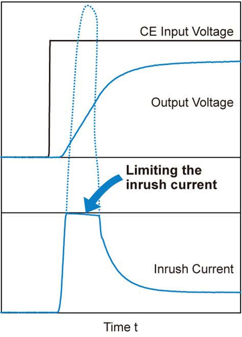 inrush current limiter resistor value inrush current limiter resistor value 28 images power tips how to limit inrush current in an