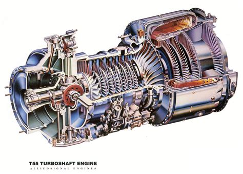 Search Engines In Global Business Study Turboshaft Engines Market In Depth Study 2017 To 2022