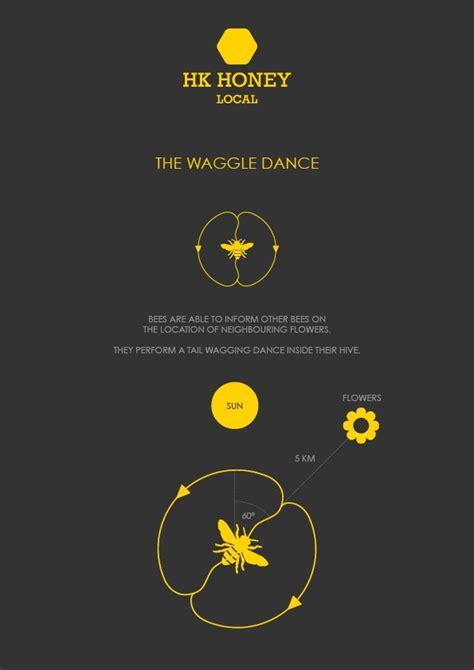 J 60367 Bee Set Enjoy 163 best bees infographic bienen infografik images on bees beekeeping and honey