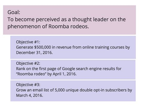 How To Write A Content Marketing Strategy W Template Goals And Objectives Template