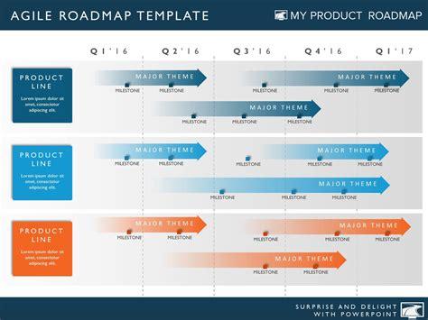 technology road maps technology road maps technology road maps
