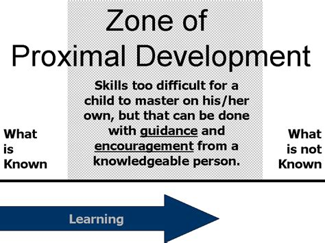 What Is L Development by Ged 578 Alternative Learning Environments