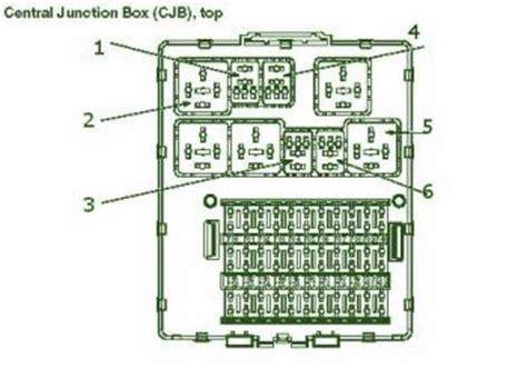 ford focus cjb fuse box diagram circuit wiring diagrams