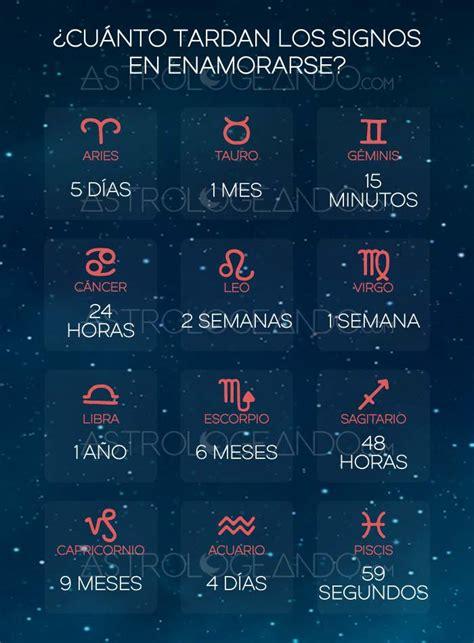 imagenes de zodiaco whatsapp 191 cu 193 nto tardan los signos en enamorarse astrolog 237 a
