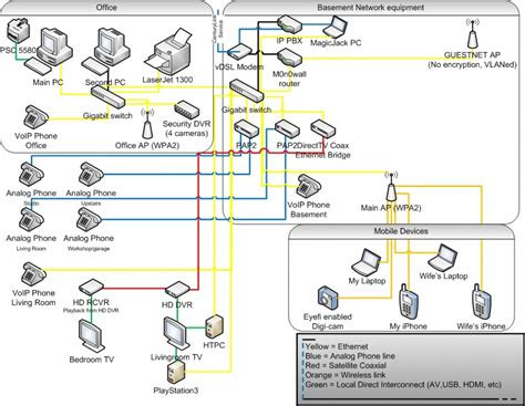 visio diagram exles visio network diagram diagram site