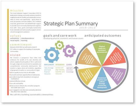 design management plan strategic plan summary remarkable communications