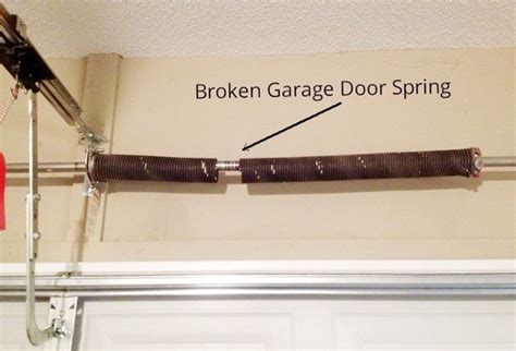 Overhead Door Springs Garage Door Services