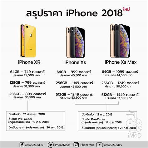 iphone xs max ใช ram 4gb iphone xr ใช ram 3gb คะแนน geekbench ใกล เค ยงก น iphonemod