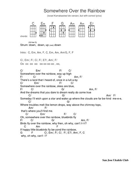 ukulele tutorial for somewhere over the rainbow somewhere over the rainbow ukulele tab uke pinterest